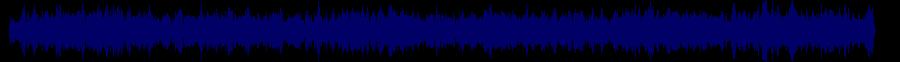 waveform of track #78015