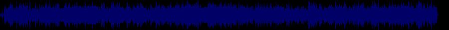 waveform of track #78032