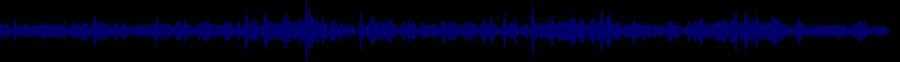 waveform of track #78038