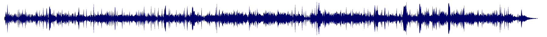 waveform of track #78058