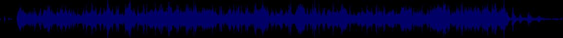waveform of track #78121