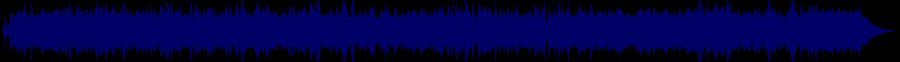 waveform of track #78145