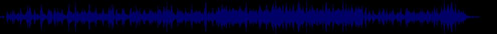 waveform of track #78148