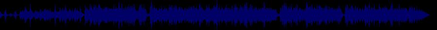 waveform of track #78150