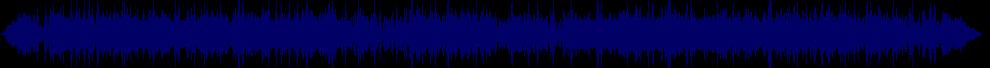 waveform of track #78193