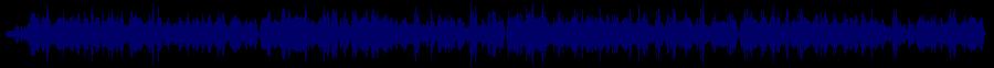 waveform of track #78198