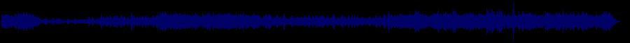 waveform of track #78208