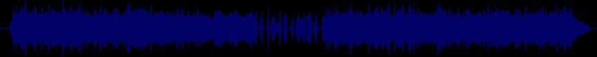 waveform of track #78219