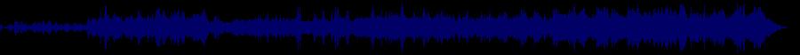 waveform of track #78228