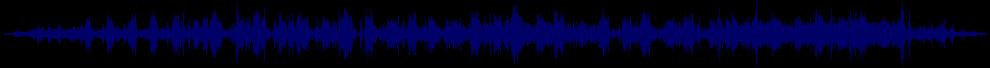 waveform of track #78266
