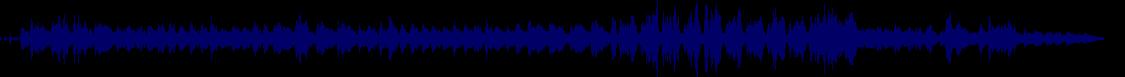 waveform of track #78317