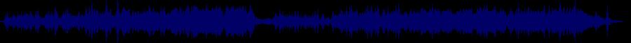 waveform of track #78337