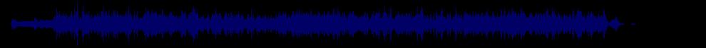 waveform of track #78402