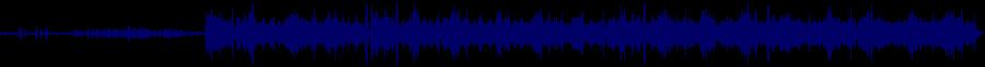 waveform of track #78440