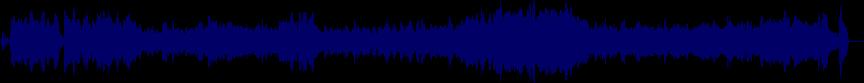 waveform of track #78455