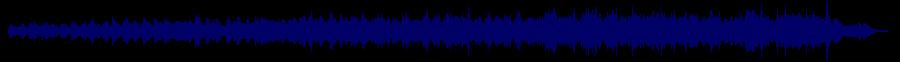 waveform of track #78506