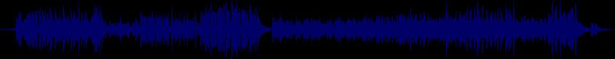 waveform of track #78510
