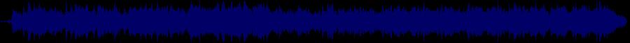 waveform of track #78541