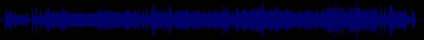 waveform of track #78543