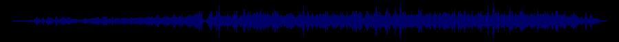 waveform of track #78560