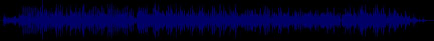 waveform of track #78561