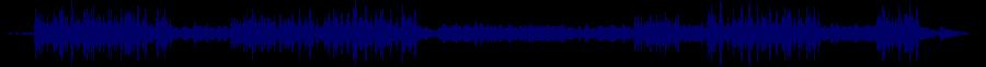 waveform of track #78597
