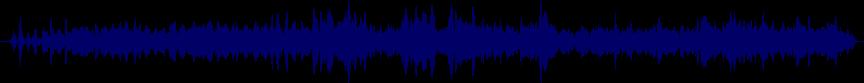 waveform of track #78626