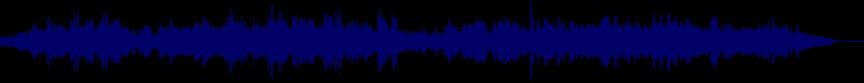 waveform of track #78631