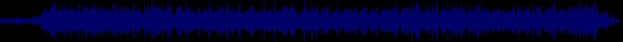 waveform of track #78636