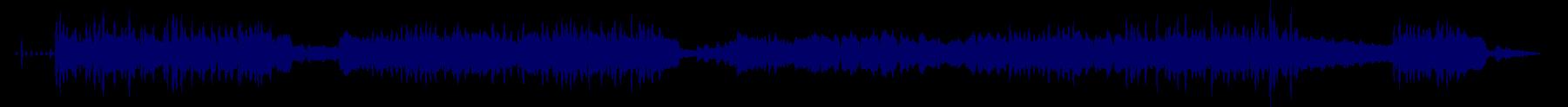 waveform of track #78666