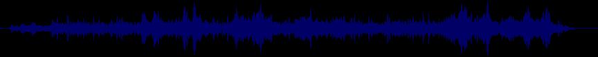 waveform of track #78721