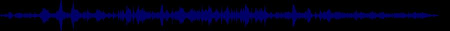 waveform of track #78729