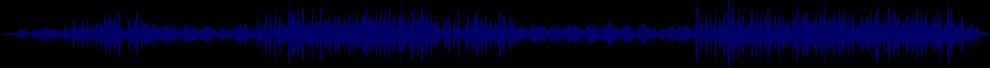 waveform of track #78739