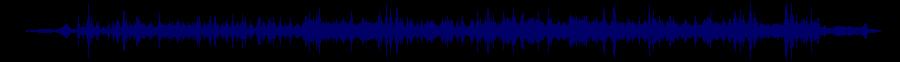 waveform of track #78784