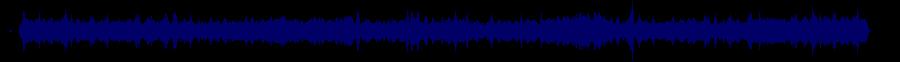 waveform of track #78788