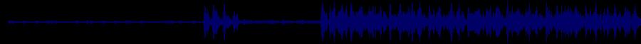 waveform of track #78797