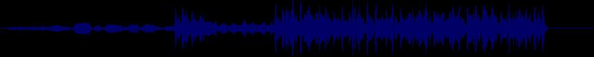waveform of track #78813