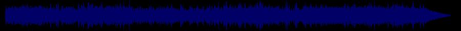 waveform of track #78867