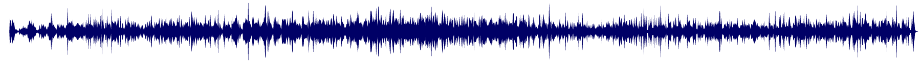 waveform of track #78887