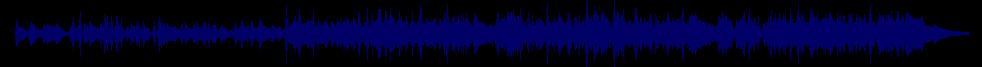 waveform of track #78968
