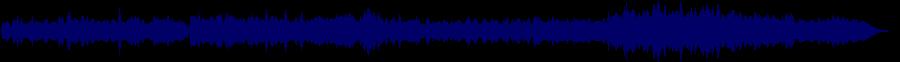 waveform of track #78970