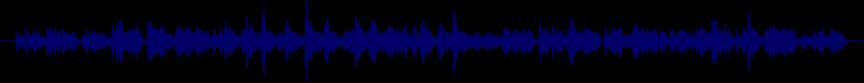 waveform of track #7900