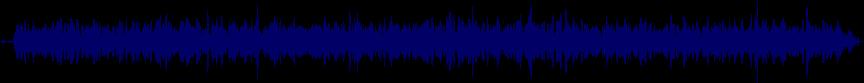 waveform of track #7905