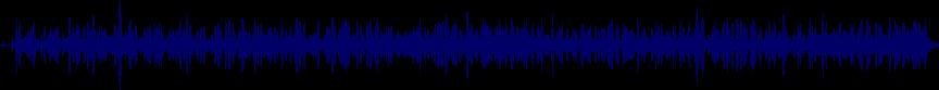 waveform of track #7932