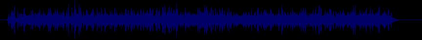 waveform of track #7938
