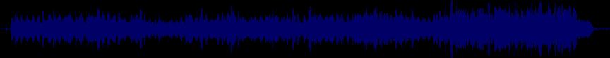 waveform of track #7943