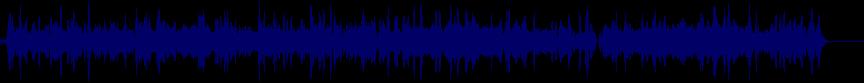 waveform of track #7949