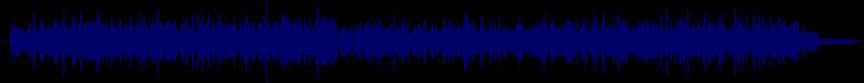 waveform of track #7950