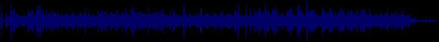 waveform of track #7957