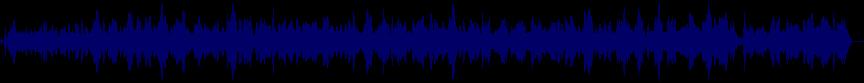 waveform of track #7961